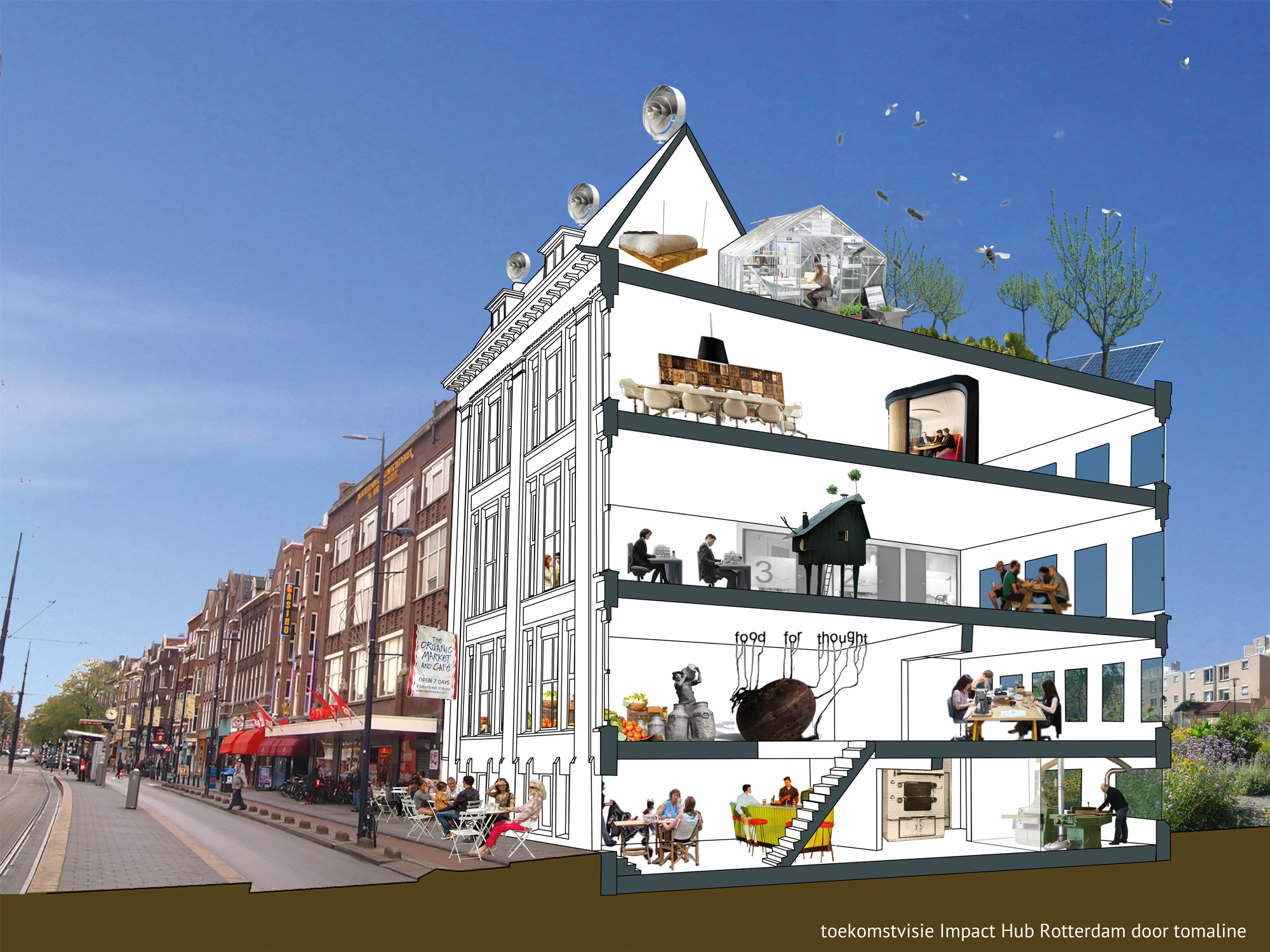 toekomstvisie Impact HUB Rotterdam